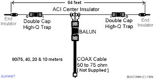 40 meters to feet www buxcomm com images trapdipole gif