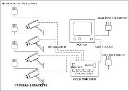 introduction to closed circuit television cctv information