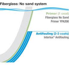 interlux fiberglass bottomkote nt antifouling paint iboats com