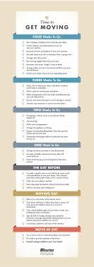 home design checklist best moving checklist apartment images interior design ideas