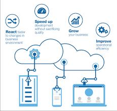 application services tieto