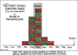 xkcd tradition