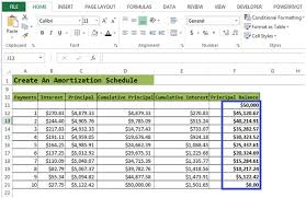 loan formulas loan amortization schedule microsoft excel tips from excel tip