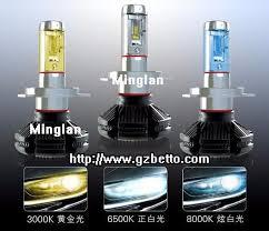 Led Auto Lights Factory Wholesale Automotive Led Headlight Bulb Vehicle Headlight