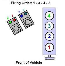 solved spark plug wiring firing order to distributor cap fixya