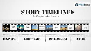 success story presentation template powerpoint roadmap analogy