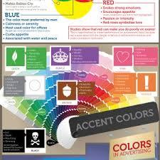 paint u0026 colors simple design magnificent paint colors moods chart
