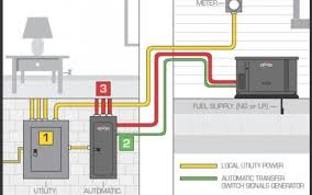 typical generator generac alternator wiring diagram wiring diagrams