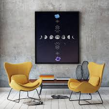 moon phase art print surrealist art surreal print surrealism