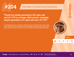 tip 204 send thank you emails during thanksgiving email