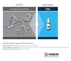 Moen Castleby Bathroom Faucet by Moen 2 Handle Replacement Cartridge 1224 The Home Depot