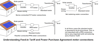 electrical wiring diagrams from wholesale solar within net