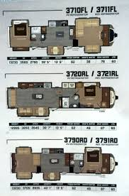 174 best montana fifth wheel and rv mods images on pinterest rv