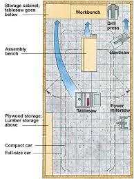 one car garage workshop 27 creative single car garage woodworking shop layout smakawy com