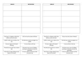 similes and metaphors worksheet by rootsandwings teaching