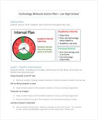 49 examples of action plans