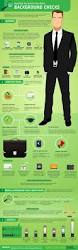 107 best recruitment infographics images on pinterest job search