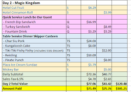 table service magic kingdom disney s dining plans are still a great value with 2018 vacation