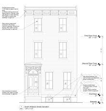 blog u2014 toner architects