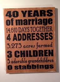 40th wedding anniversary gift best 25 40th anniversary gifts ideas on 40th