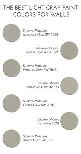 Sherwin Williams Most Popular Colors Best 25 Worldly Gray Ideas On Pinterest Sherwin Williams Gray