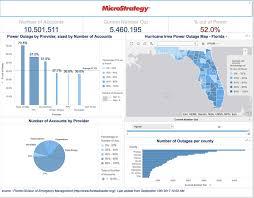 Power Outage Map Florida by Ashish Tiwari Ashish Tiwari Twitter