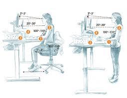 Anthro Sit Stand Desk Anthro Sit Stand Ergonomics Infographic Self Care 101 Eds