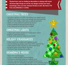 Fire Retardant Christmas Decorations by Christmas Lights Archives The Soft Landing