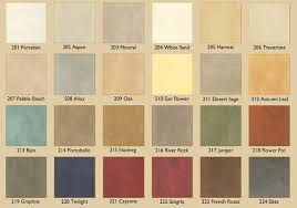 tuscan color schemes specialty finishes interior wall