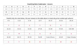 ratio codebreakers by alutwyche teaching resources tes