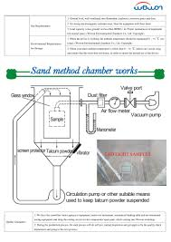 tanker author at environmental chamber page 2 of 2
