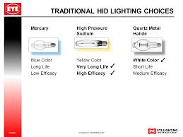 metal halide light color page 1 company proprietary saving money with other white light