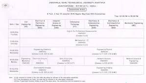 jntua b tech 1 2 sem r15 regular exams time table may june 2016