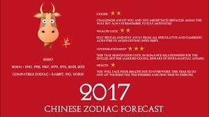 2017 chinese zodiac sign chinese zodiac forecast 2017 youtube