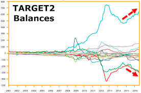 target black friday map 2013 target2 shows europe u0027s banking crisis is escalating again fast