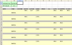 Options Trading Journal Spreadsheet by Free Forex Trading Journal Spreadsheet Fx Day