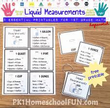 32 cups to gallons liquid measurements printables pk1homeschoolfun