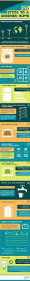infographic 10 ways to make your home more green inhabitat