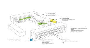 plan d une cuisine de restaurant gallery of complex buffon tank 10