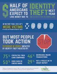 Identity Theft Red Flags 8 Risk Factors That Can Predict If You Might Become A Victim Of