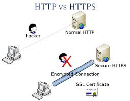 android httpurlconnection how to trust all certificates or bypass certificates for