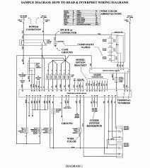 1998 jeep fuse box diagram wiring diagram byblank