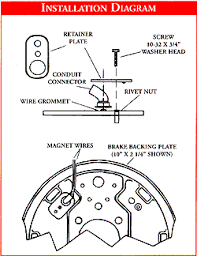 protective wiring connector at humphreys hitch and trailer parts