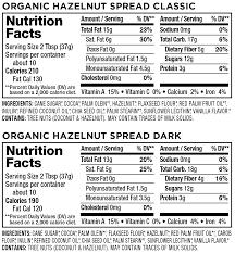 hazelnut spread organic vegan dairy free nutiva