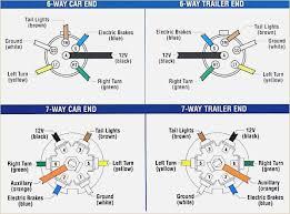 trailer brake wiring diagram 7 way davehaynes me