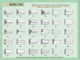 Cornice Options Royal Foam Factory Since 1990 Cornices