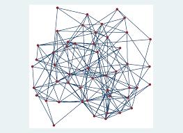 econometrics by simulation social network analysis simulation
