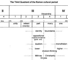 3 3 1 3 the square rectangular church plan quadralectic