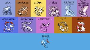 Twitch Plays Pokemon Twitch Plays Pokemon Know Your Meme - doesn t even qualify as a wallpaper anymore twitch plays pokemon