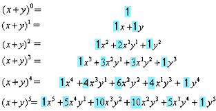 Binomial Probabilities Table Binomial Distribution Explained More Slowly